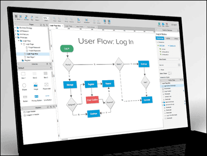 Axure RP ability to do user flows very easily; mapping and diagramming