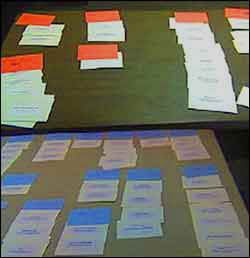 card sorting helps to establish usability and user-centered design for Websites